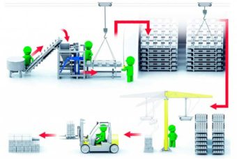 Производство пеноблоков: бизнес план для серьёзного производства и маленького заводика